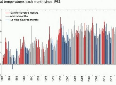 El Niño: dopo 2 anni è finito l'evento più forte di sempre